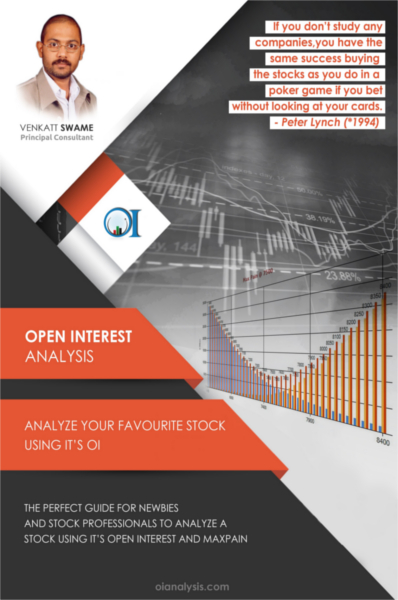 Open Interest Analysis - free